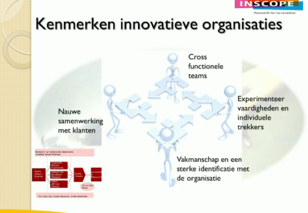 Kenmerken innovatie organisaties